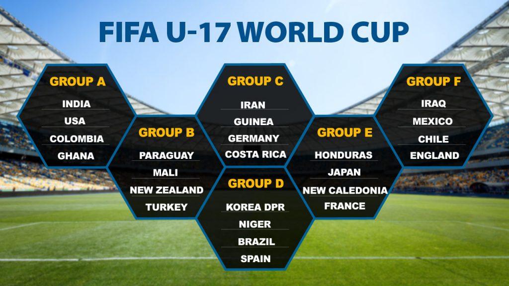 FIFA U-17 WC Groups