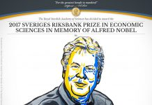 Nobel Prize 2017 in Economical Sciences, Richard Thaler