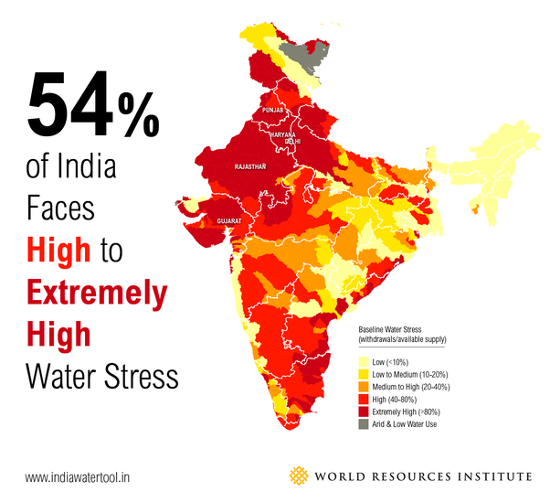 Rivers & Water Stress in India