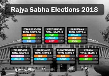 rajya-sabha-election-bjp
