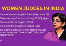 indu-malhotra-&-justice-joseph