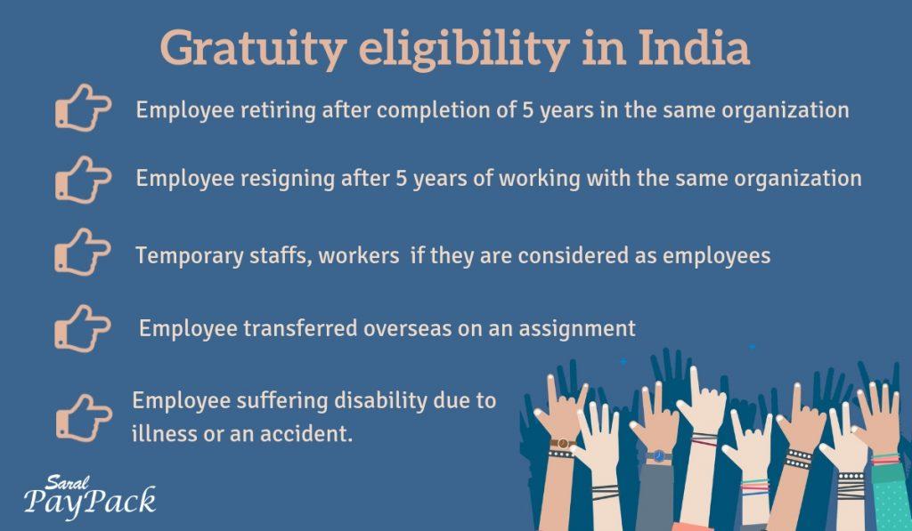 Gratuity-eligibility-in-India